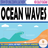 Coastal Waves- Constructive and Destructive Waves