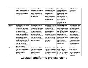 Coastal landforms project rubric