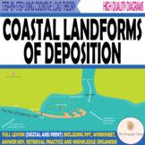 Coasts- Landforms of Deposition- Beaches, Spits, Bars, Tombolo, Sand Dunes