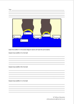 Coasts Revision Sheets