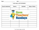 Coasts (map work on coastal destinations) Lesson plan and Worksheets