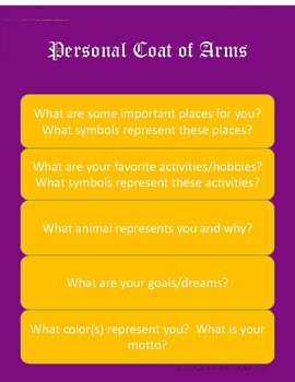 Coat of Arms Activity
