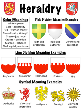 coat of arms heraldry worksheet by middle school history