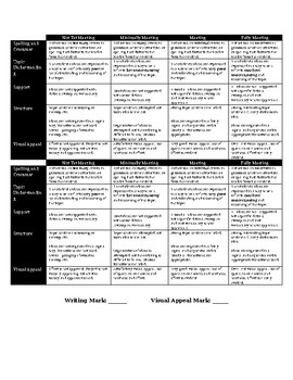 Coat of Arms Project Assessment Rubric