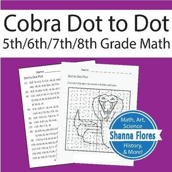 Cobra (Snake) Dot to Dot, Graphing Ordered Pairs, Hidden Picture