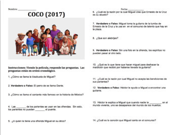 Coco (2017) - Complete Movie Guide in Spanish