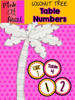 Coconut Tree: Table Numbers