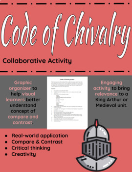 Code of Chivalry Activity
