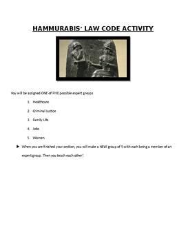 Hammurabi's Law Code Primary Source Analysis