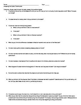 Code of Hammurabi Study Guide