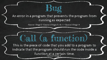 Code.org Vocabulary Course 1, 2, 3, and 4 Chalkboard and Teal