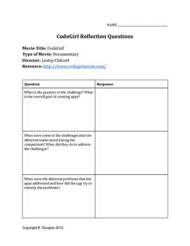 CodeGirl Movie Reflection Questions