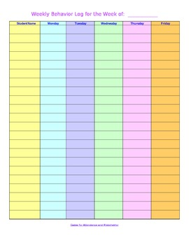 Coded Classroom Behavior Chart for you!