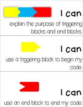 Coding Behaviors & Objectives