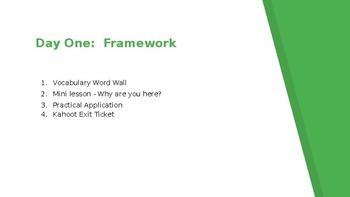 Coding Lesson Plan PREVIEW