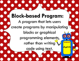 Coding Robot Vocabulary Cards