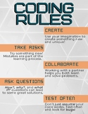 Coding Rules Poster