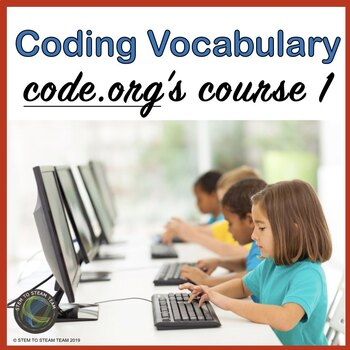 Hour of Code: Course 1 Computer Vocabulary Posters