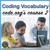 Hour of Code: Course 2 Computer Vocabulary Posters