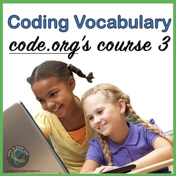 Hour of Code: Course 3 Computer Vocabulary Posters