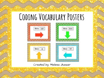 Coding Vocabulary Posters
