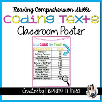 Coding the Text Classroom Poster