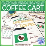 Coffee Cart COMPLETE Setup Guide and Essential Visuals