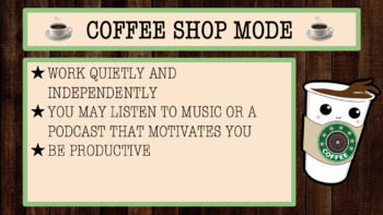 Coffee Shop Mode Presentation Slide (Editable) PowerPoint