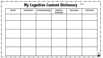 Cognitive Content Dictionary