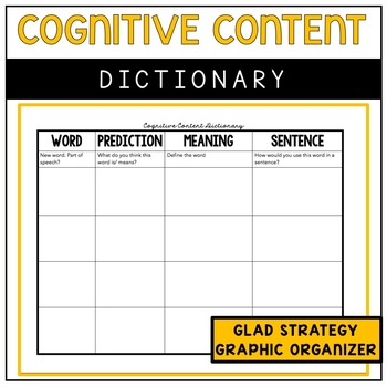 Cognitive Content Dictionary - Vocabulary Graphic Organizer