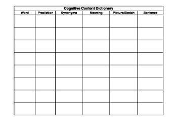 Cognitive Content Dictionary: Use with GLAD
