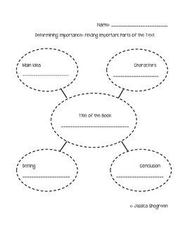 Cognitive Strategy - Determining Importance: Graphic Organizers