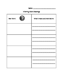 Cognitive Strategy: Inferring Graphic Organizers