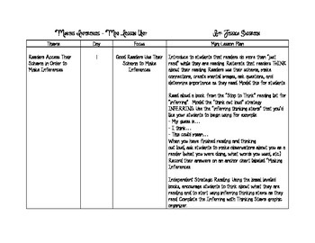 Cognitive Strategy - Inferring Mini Lessons