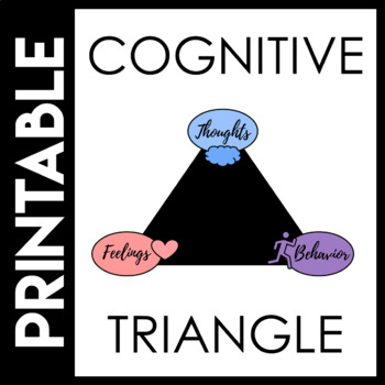 Cognitive Triangle