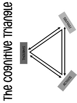 Cognitive Triangles