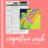 Cognitive Verbs: How To Guide