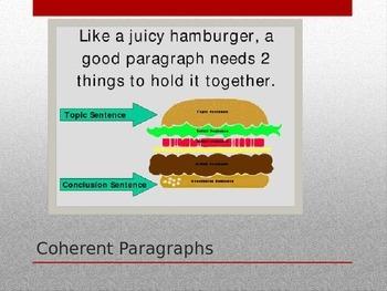 Coherant Paragraphs