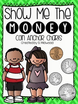 Coin Anchor Charts
