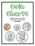 Coin Charts - U.S. Money