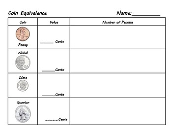 Coin Equivalence to Pennies