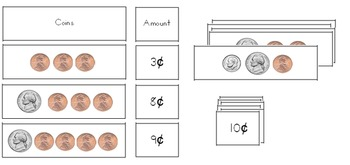 Coin Equivalents