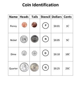 Coin ID Chart