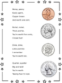 Coin Identification Song: Penny, Nickel, Dime, Quarter