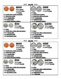 Coin Key: Individual Reference chart with Coin Attributes