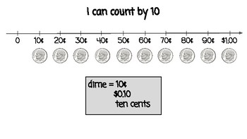 Coin Number lines