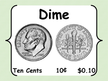 Coin Posters Penny to Dollar