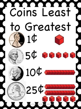 Coin Posters with Base Ten Blocks Visual