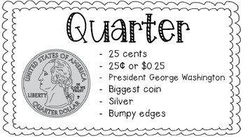 Coin Posters with descriptions