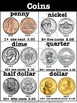 Coin Reference Chart (US Coins)